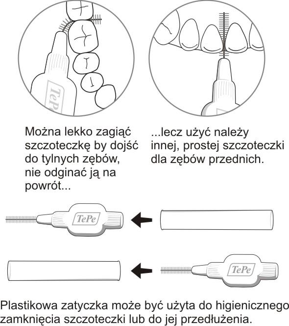 Szczoteczki międzyzębowe